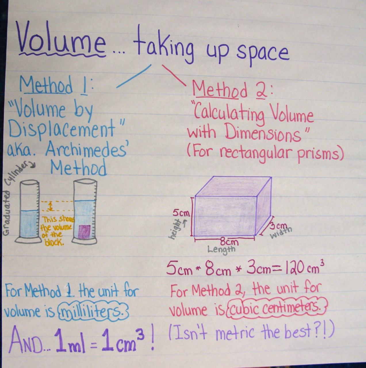volume and density The mass of a substance is obtained by measuring the volume and density the  volume was measured in the lab as 100   02 m3  the density of the.